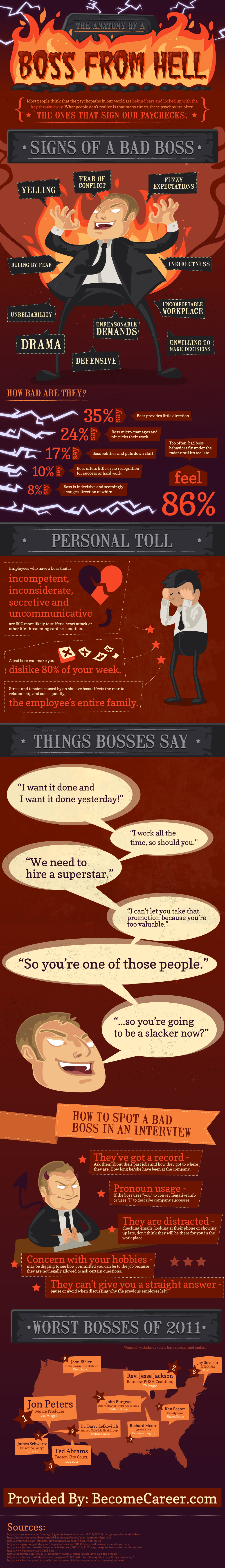 The Anatomy of a Boss from Hell
